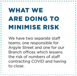 WHAT WE ARE DOING TO MINIMISE RISK We have two separate staff teams; one responsible for Argyle Street and one for our Branch offices which lessens the risk of numbers of staff contracting COVID and having to close.